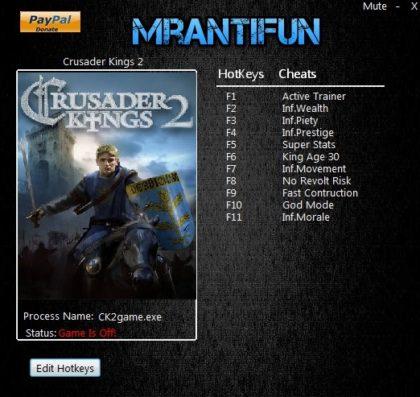 Crusader Kings II Monks and Mystics trainer