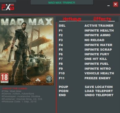 Mad Max v1.0.3.0 Trainer
