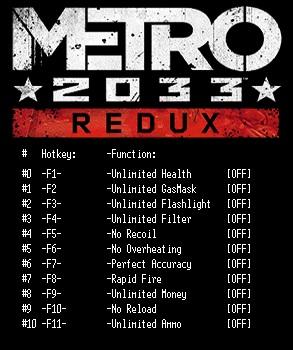 Metro 2033 Redux Trainer