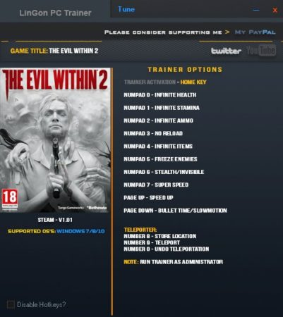 The Evil Within Pc Cheats